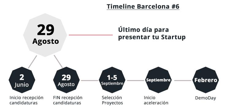 TIMELINE BCN 6