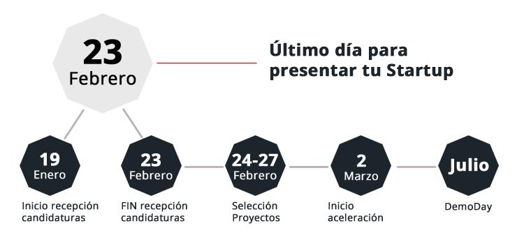 Conector Games Madrid